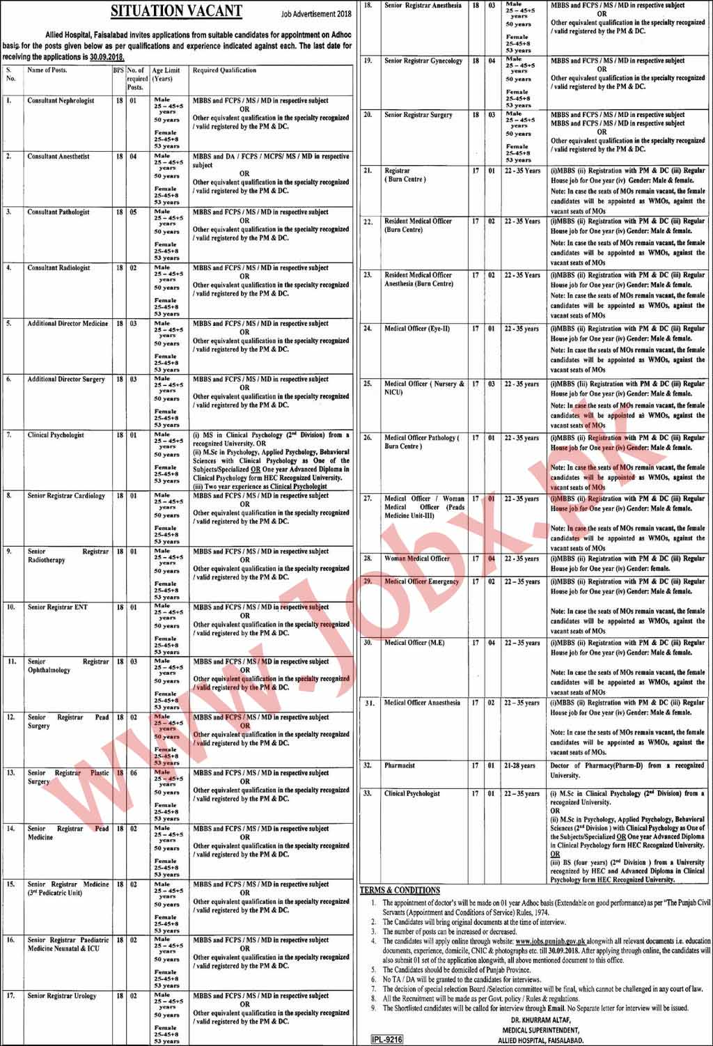 Govt Jobs in Allied Hospital