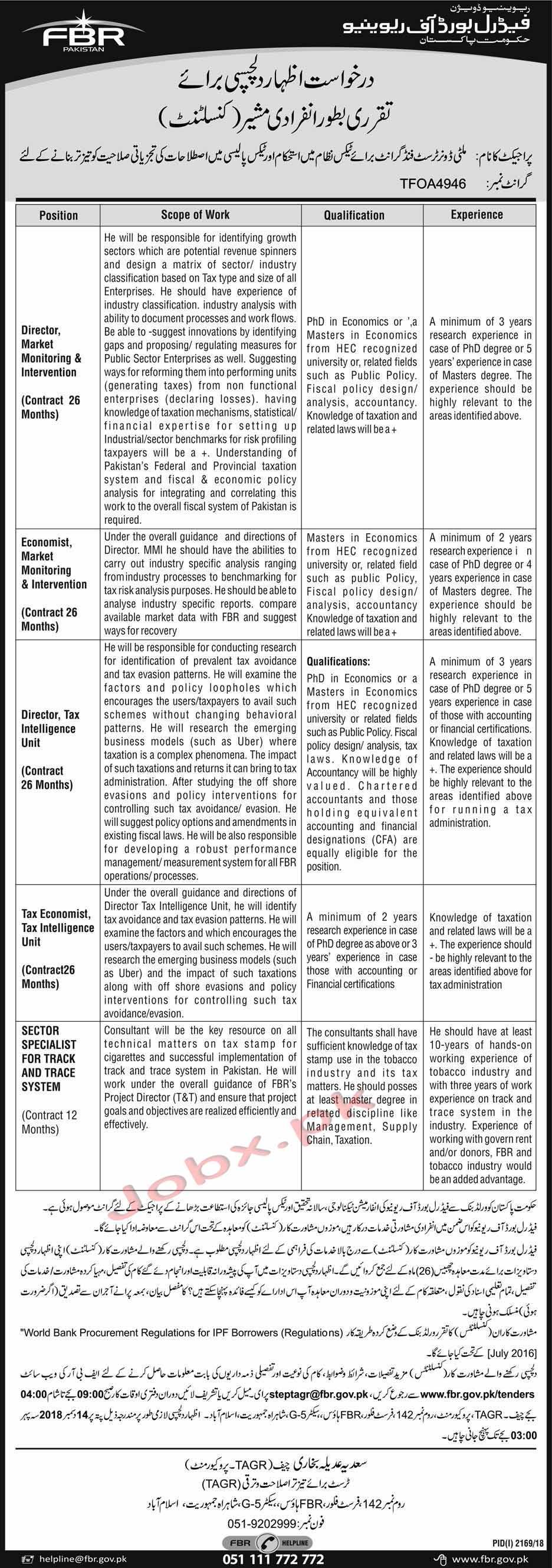 Jobs in FBR Federal Board of Revenue Govt of Pakistan