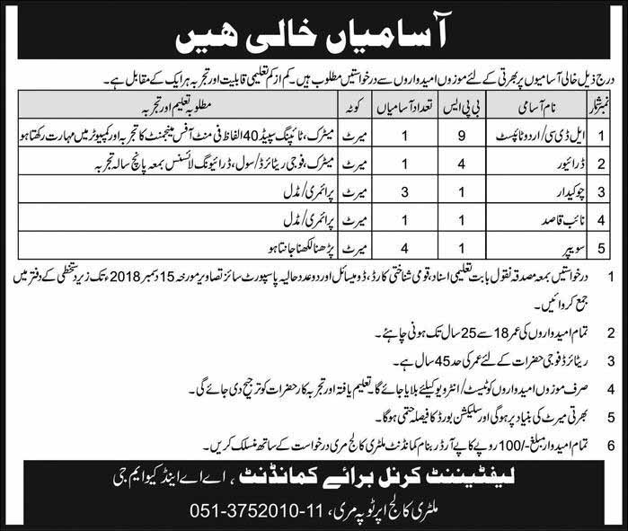 Jobs in Military College Murree