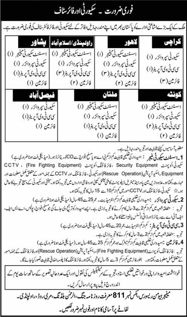 Private Jobs in jang newspaper in Multiple Cities