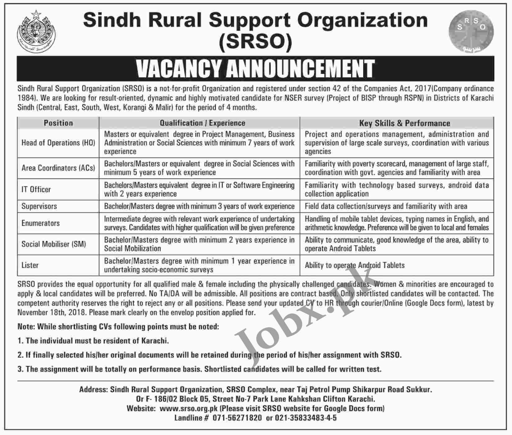 Sindh Rural Support Organization