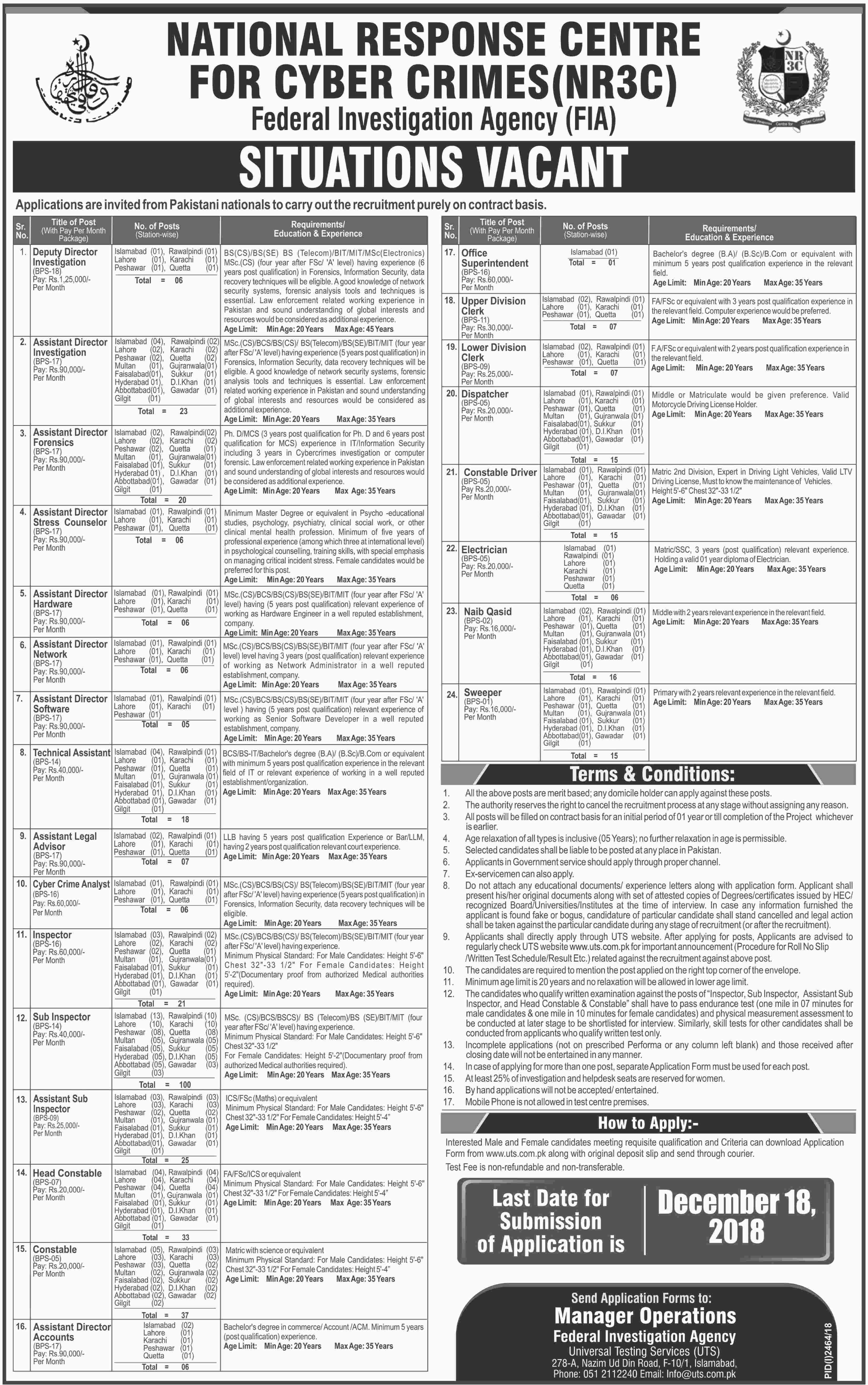 Jobs in Federal Investigation Agency FIA Through UTS.com.pk