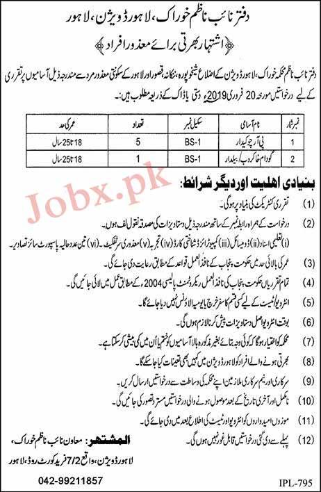 New Jobs in Education Department in Nankana Sahib, Sheukhupura, Kasur