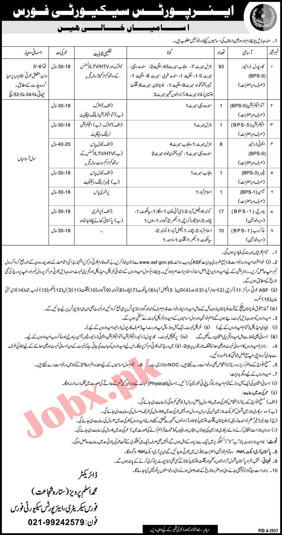 Airport Security Force ASf Jobs 2019