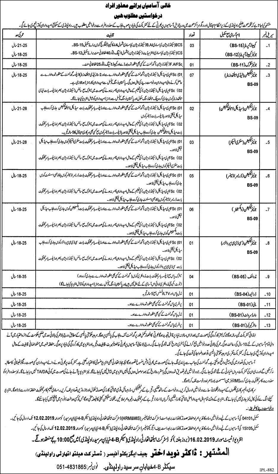 Health Department District Rawalpindi Jobs