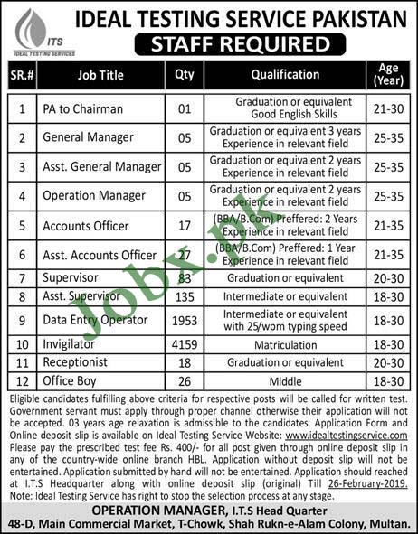 Jobs in ITS Ideal Testing Service Pakistan