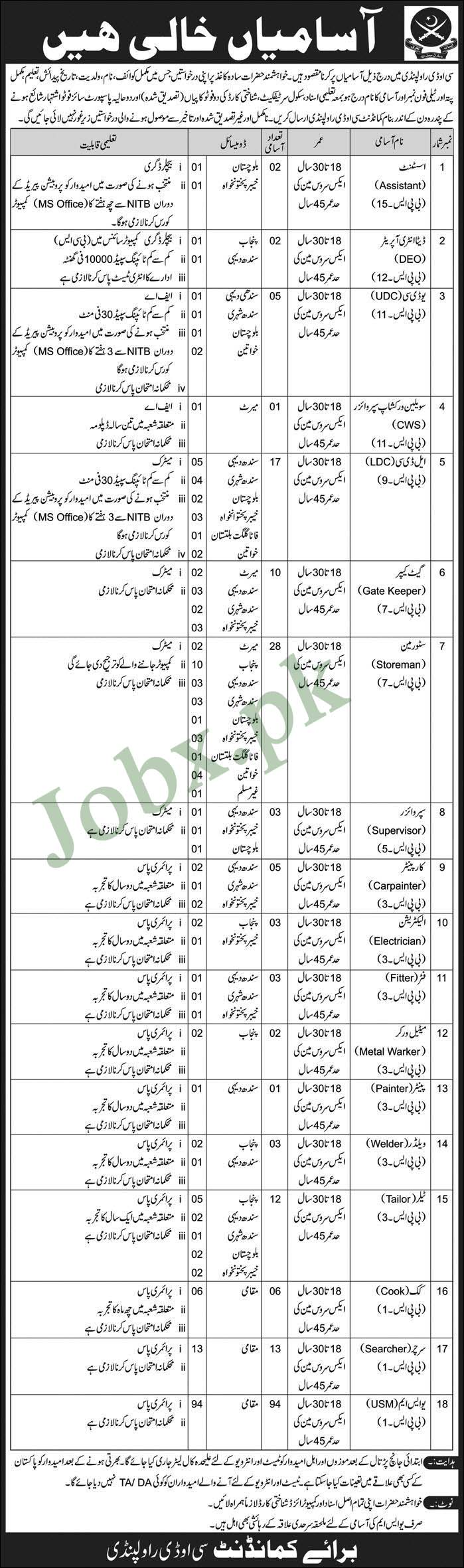 Jobs in COD Rawalpindi for All Pakistan 10 Feb 2019
