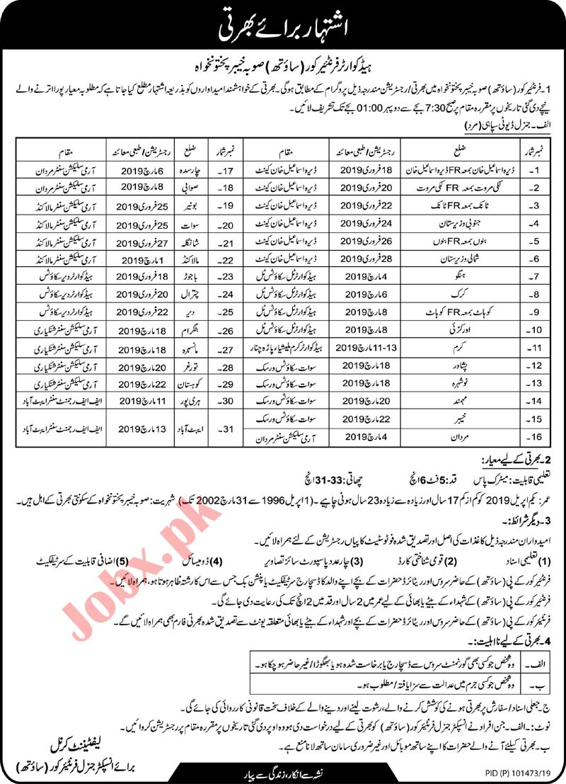 Jobs in Frontier Corps FC South KPK Feb 2019