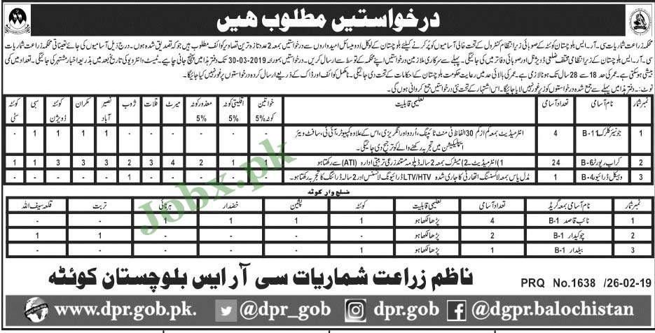 Latest Jobs in Agriculture Department Government of Baluchistan 27 Feb 2019