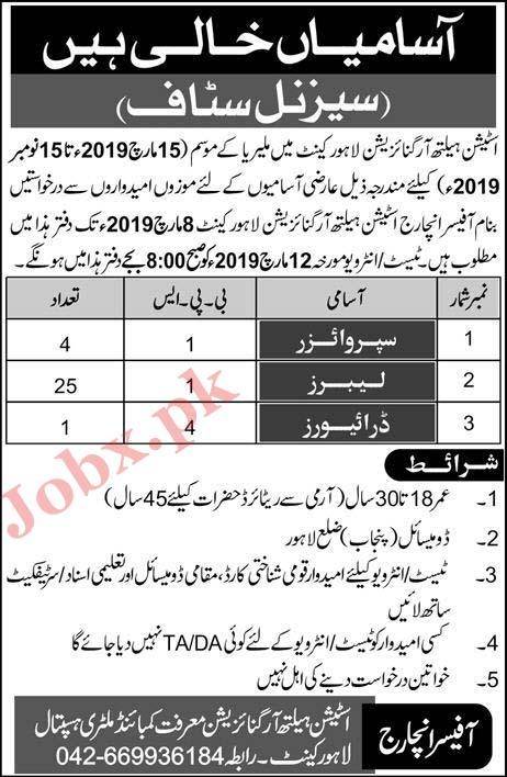 Station Health Organization Lahore Jobs 2019
