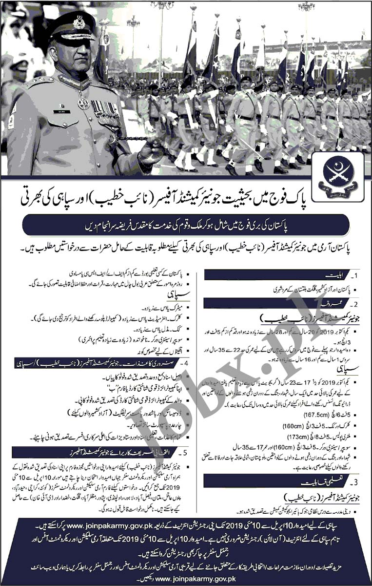 Jobs in Pakistan Army for Khateeb, Sipahi Today 31 March 2019