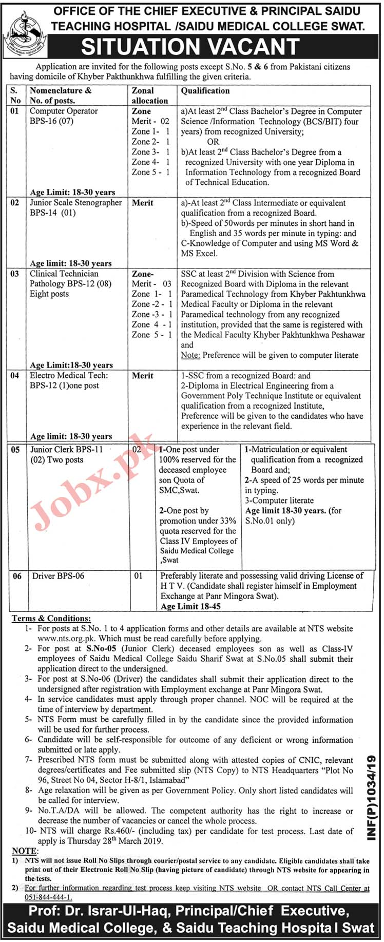 NTS Jobs in SAIDU Medical College Swat 11 March 2019