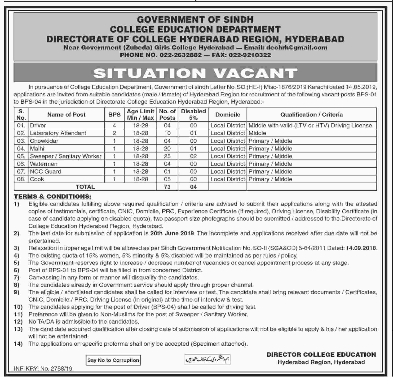 New Jobs In Education Department Govt Of Sindh