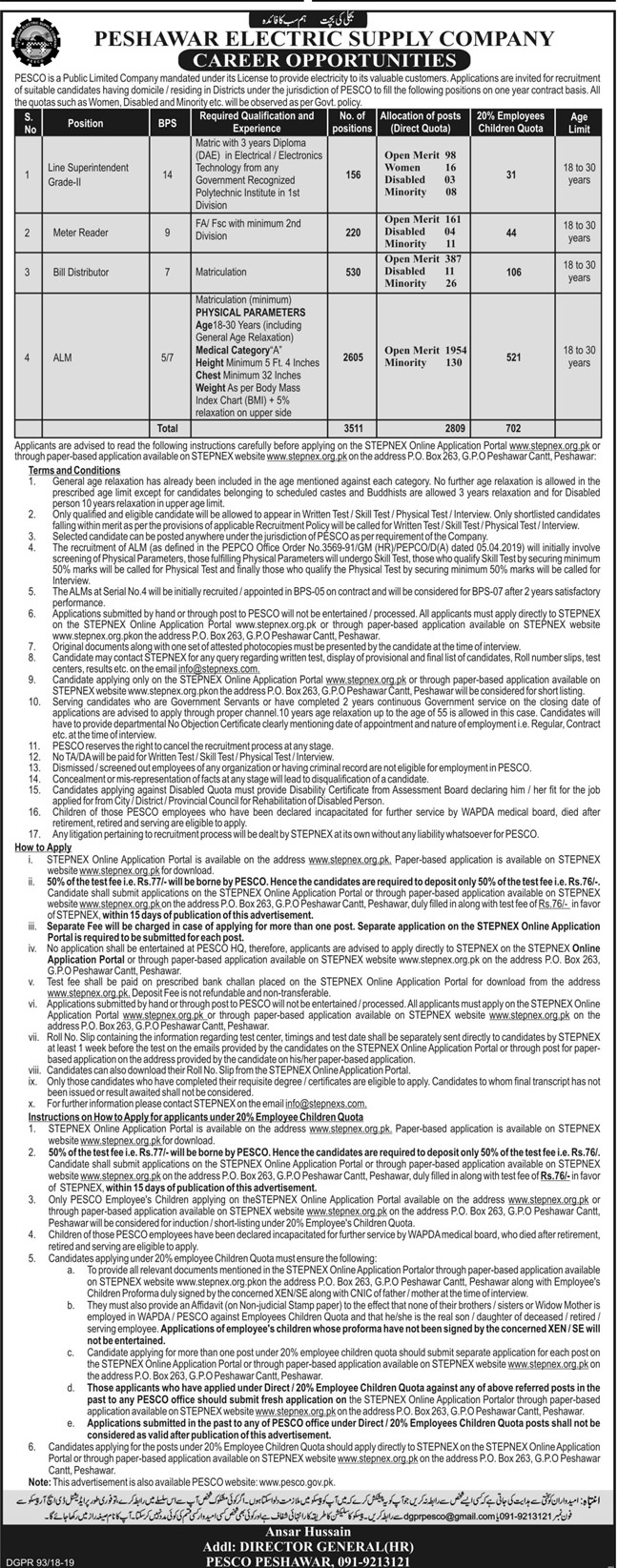 PESCO Jobs in peshawar