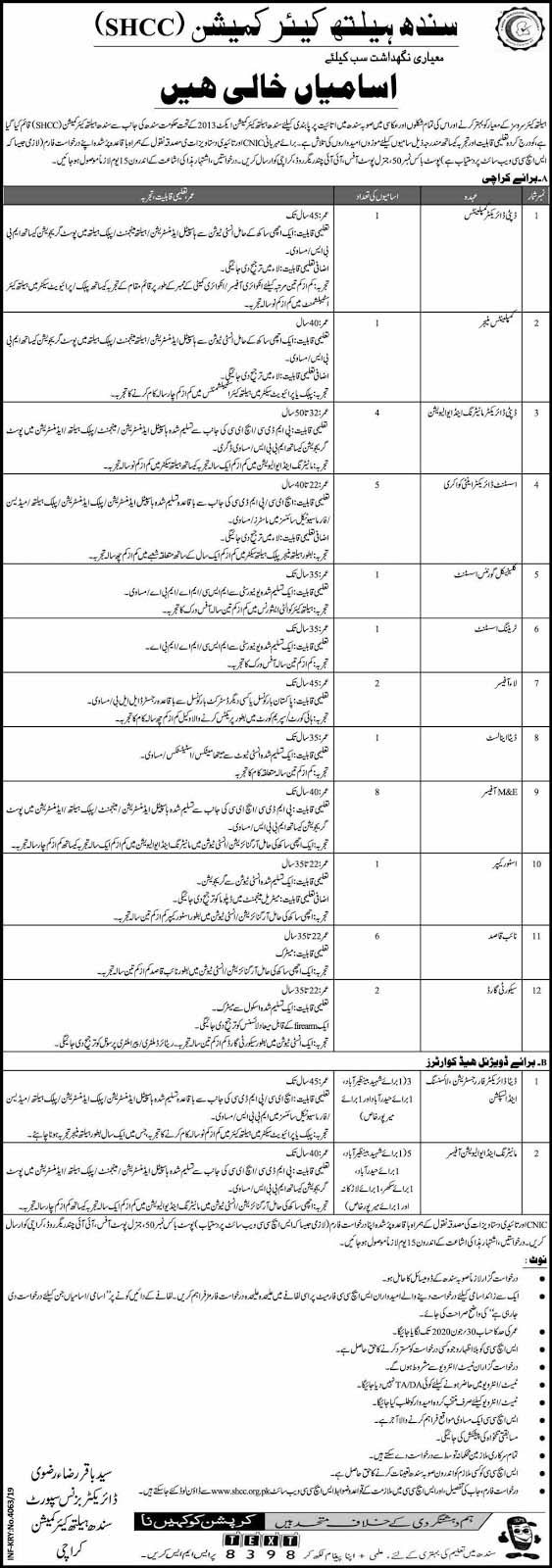Sindh Healthcare Commission SHCC July 2019