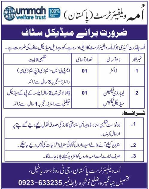 Jobs in Ummah Welfare Trust