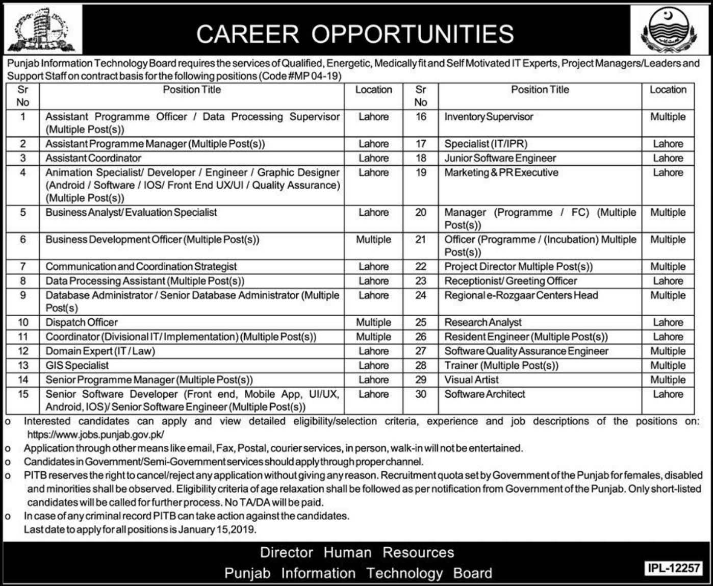 Punjab Information Technology Board Jobs