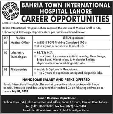 Bahria Town International Hospital Jobs