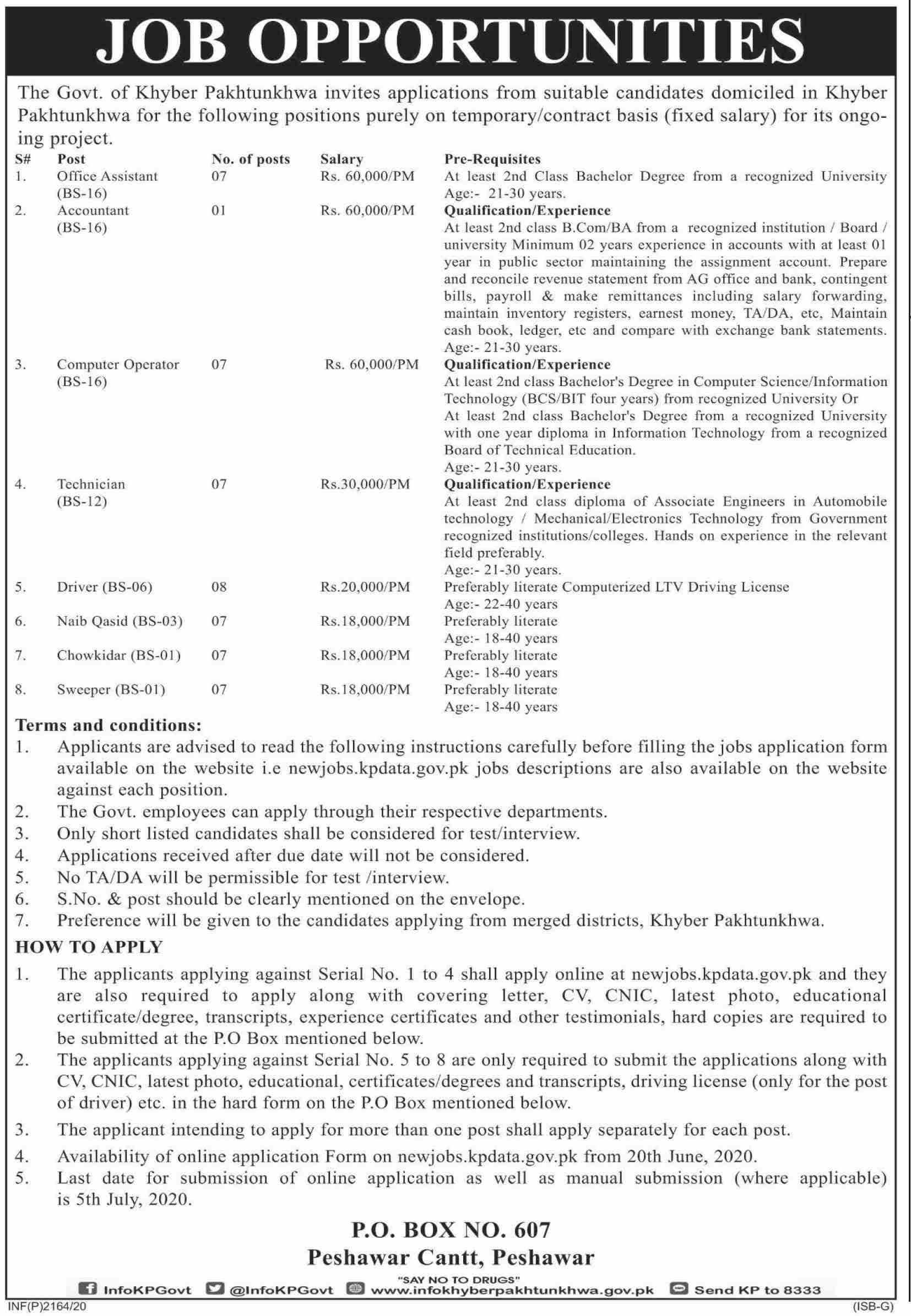 Govt Jobs in Khyber Pakhtunkhwa