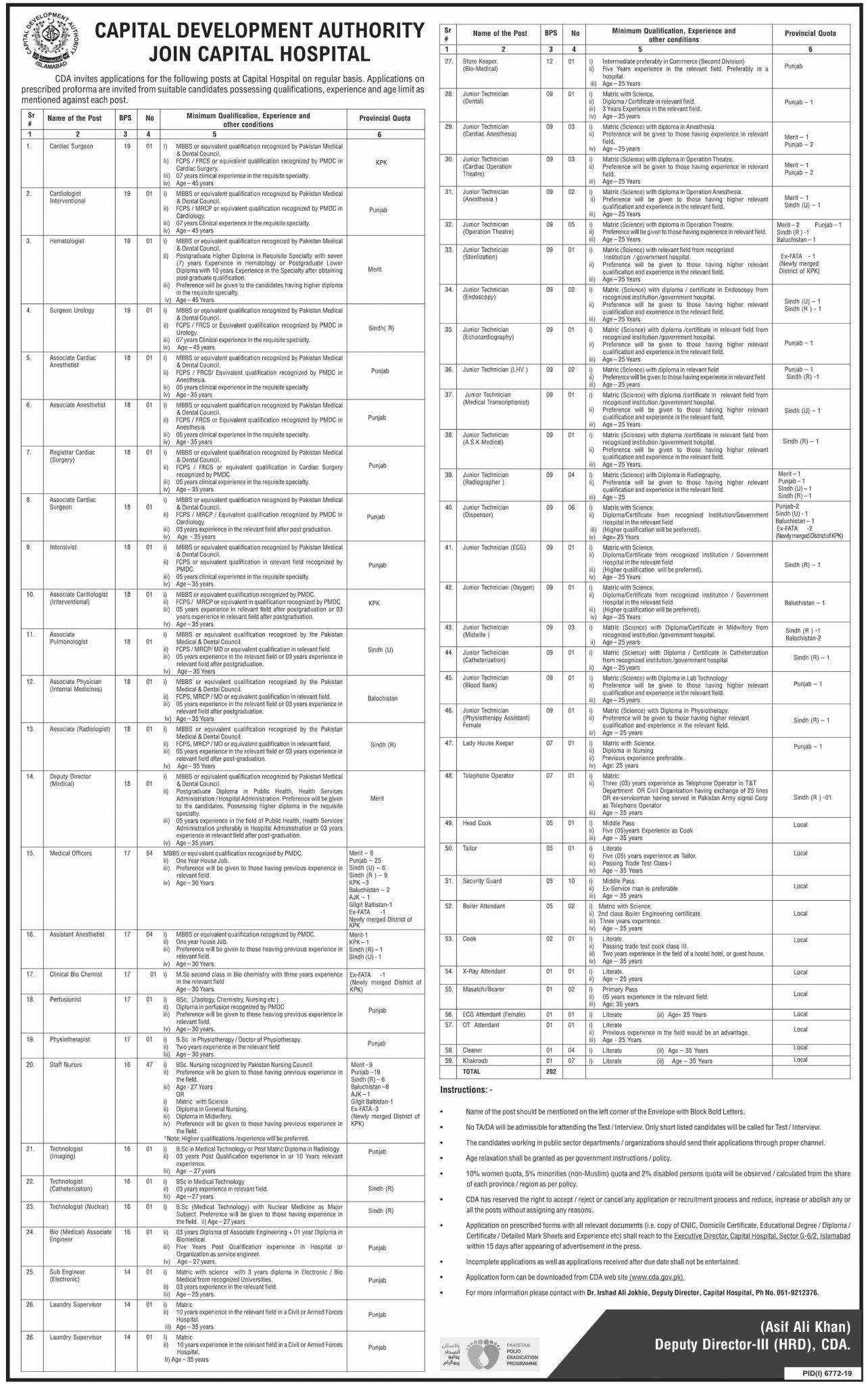 Jobs in CDA Capital Development Authority