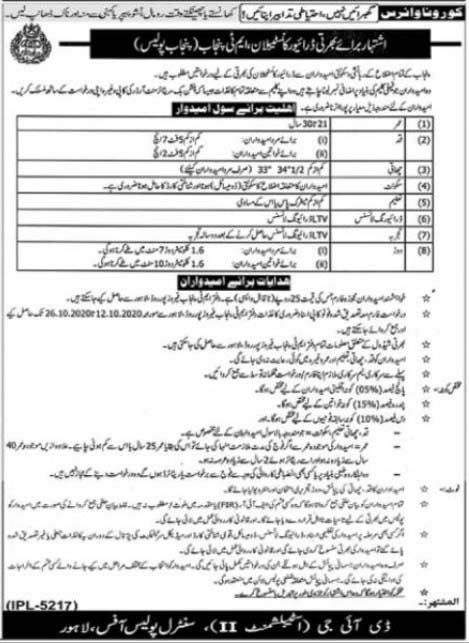 Jobs in MT Wing Punjab Police June 2020
