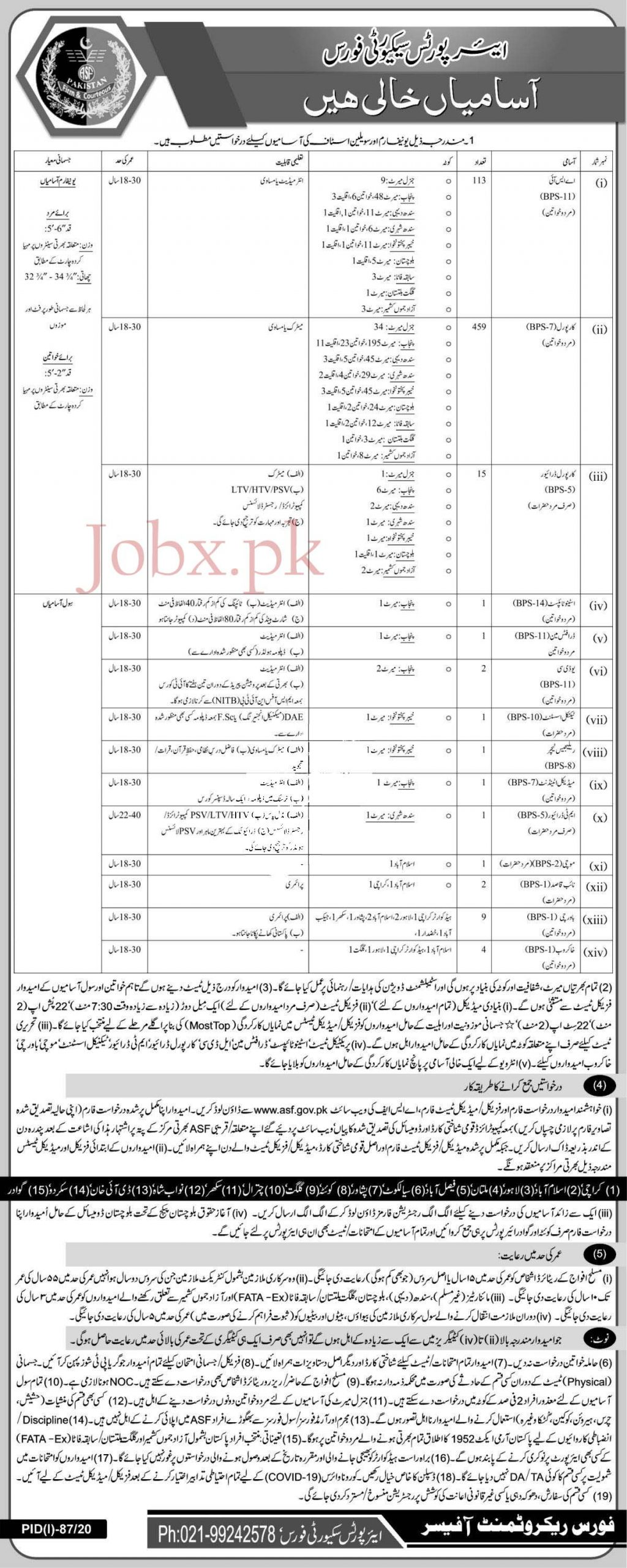 Airport Security Force ASF Jobs
