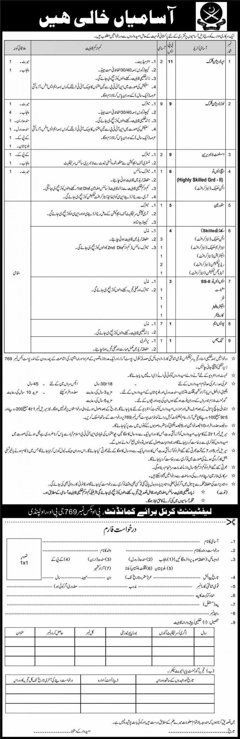 Government Sector Organization Jobs 2020