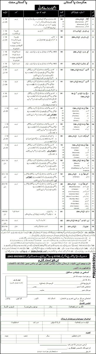 Jobs in Pakistan Mint Lahore July 2020
