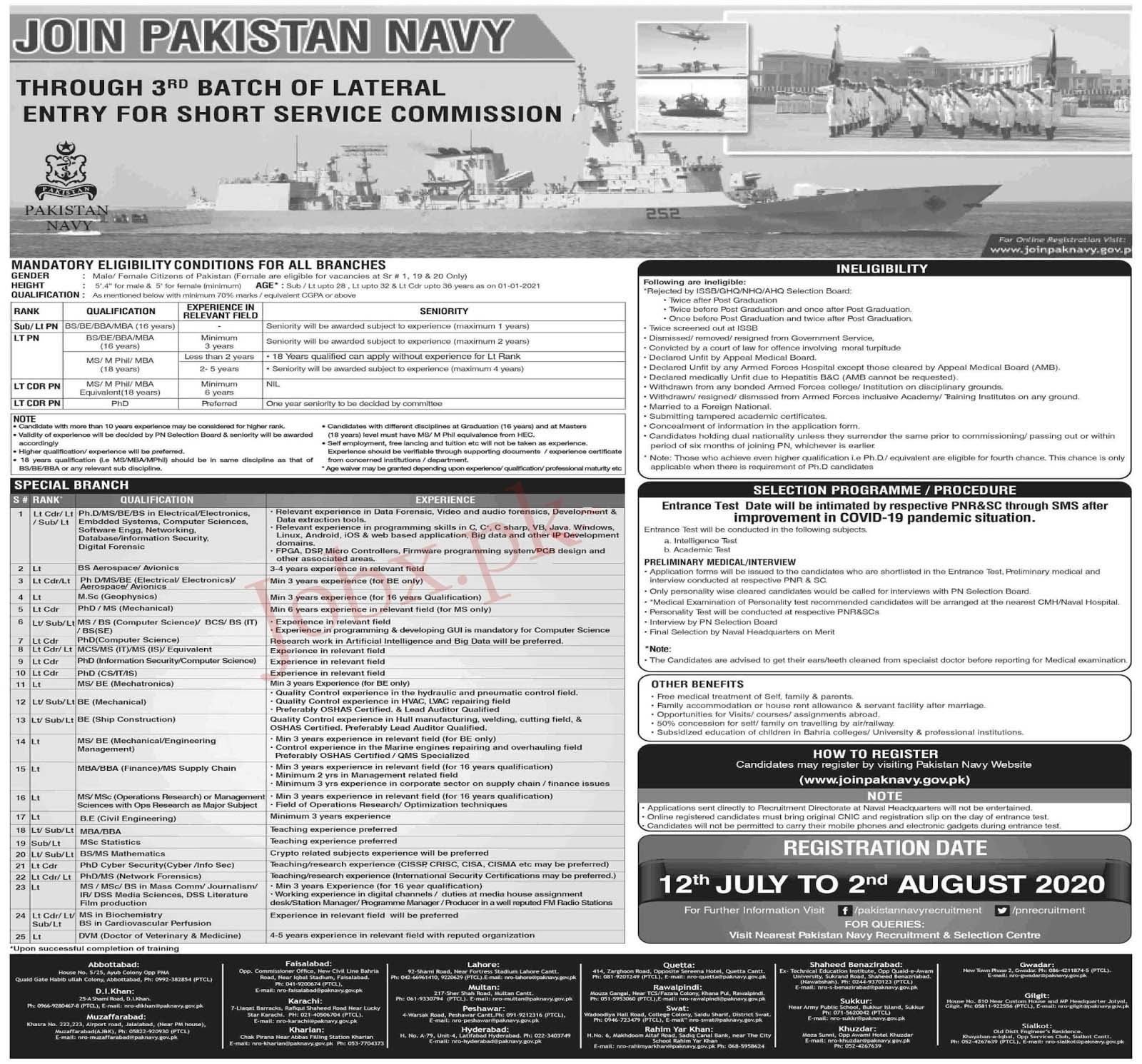 Jobs in Pakistan Navy 3rd Batch as Commissioned Officer July 2020