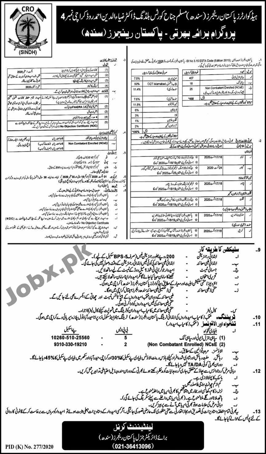 Jobs in Pakistan Rangers Sindh