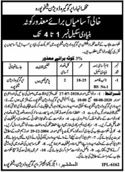 Naib Qasid Jobs in Irrigation Department