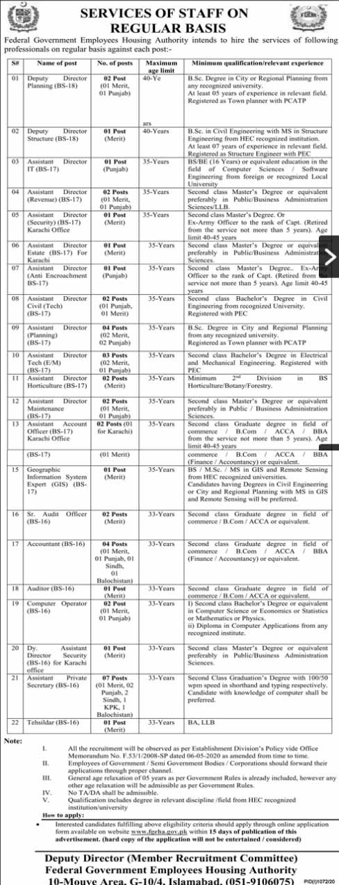Federal Government Employees Jobs