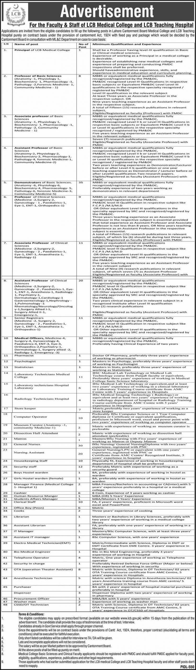Lahore Cantonment Board LCB Medical College Jobs