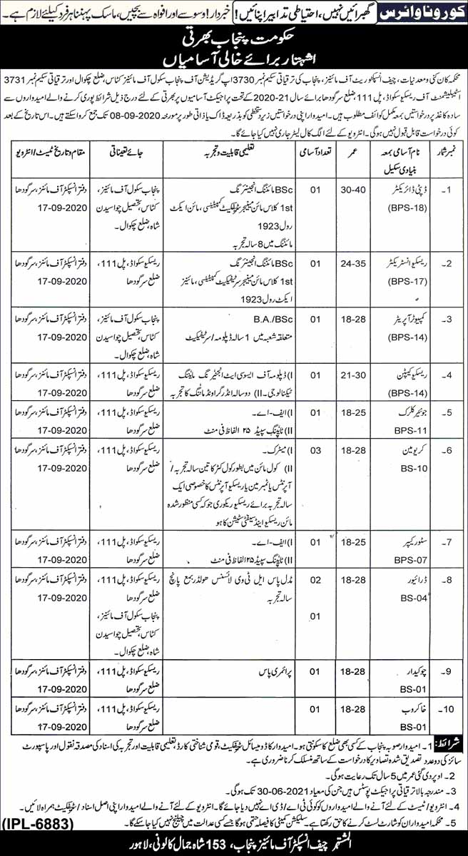 Mines And Minerals Govt of The Punjab Jobs 2020