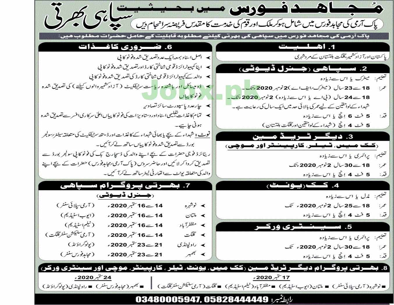 Mujahid Force Jobs 2020 for Matric Base