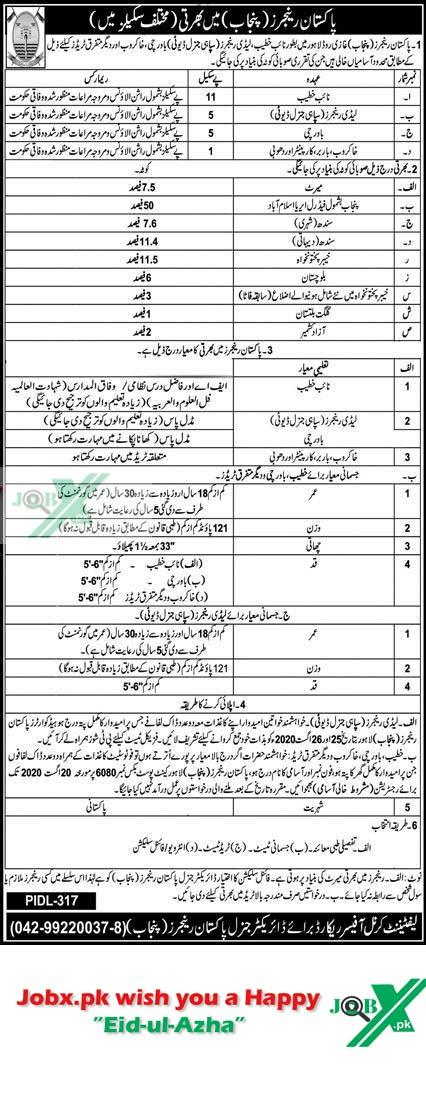 Punjab Rangers Jobs August 2020