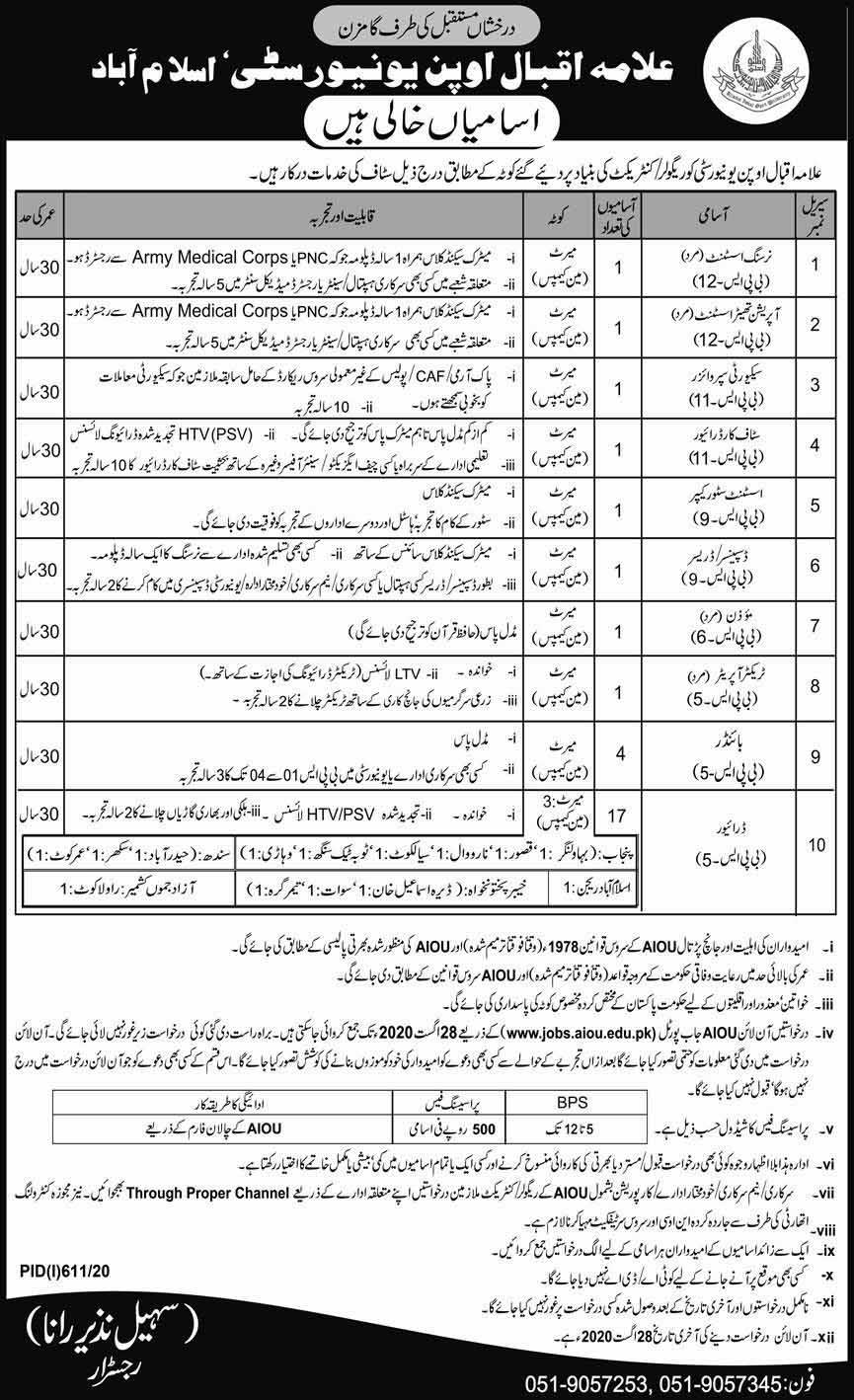 Allama Iqbal Open University Jobs 2020 For Security Supervisor