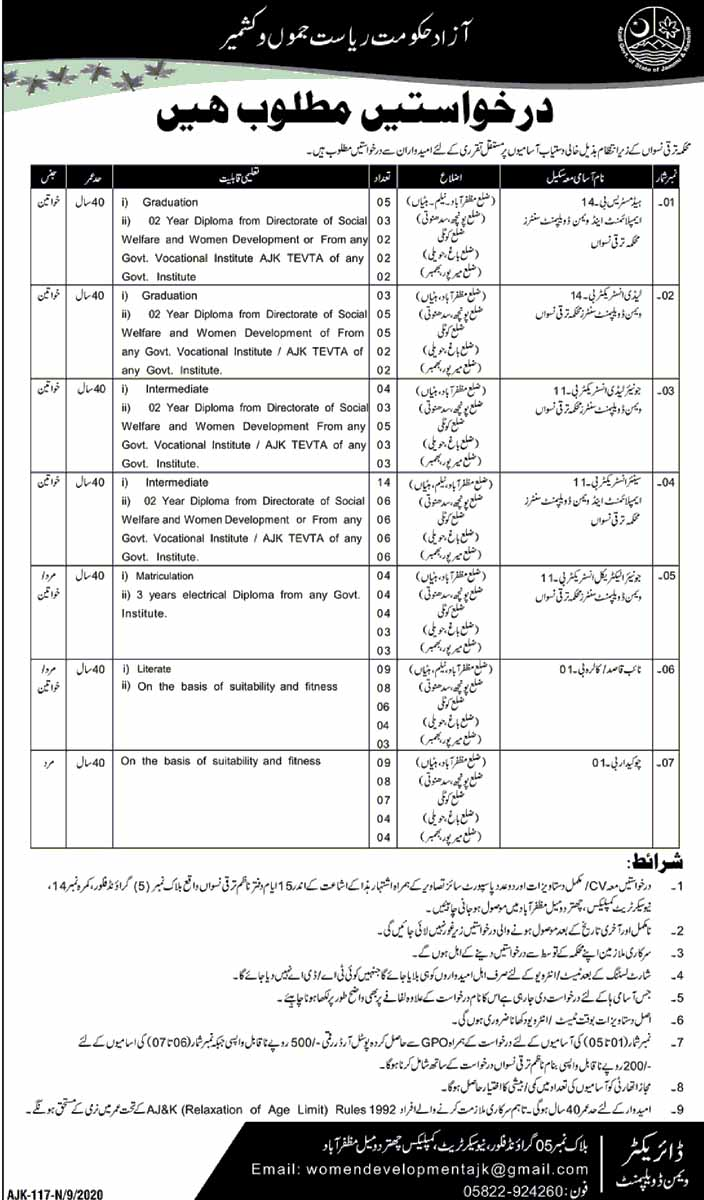 AJK Women Development Department Jobs (164 Posts)