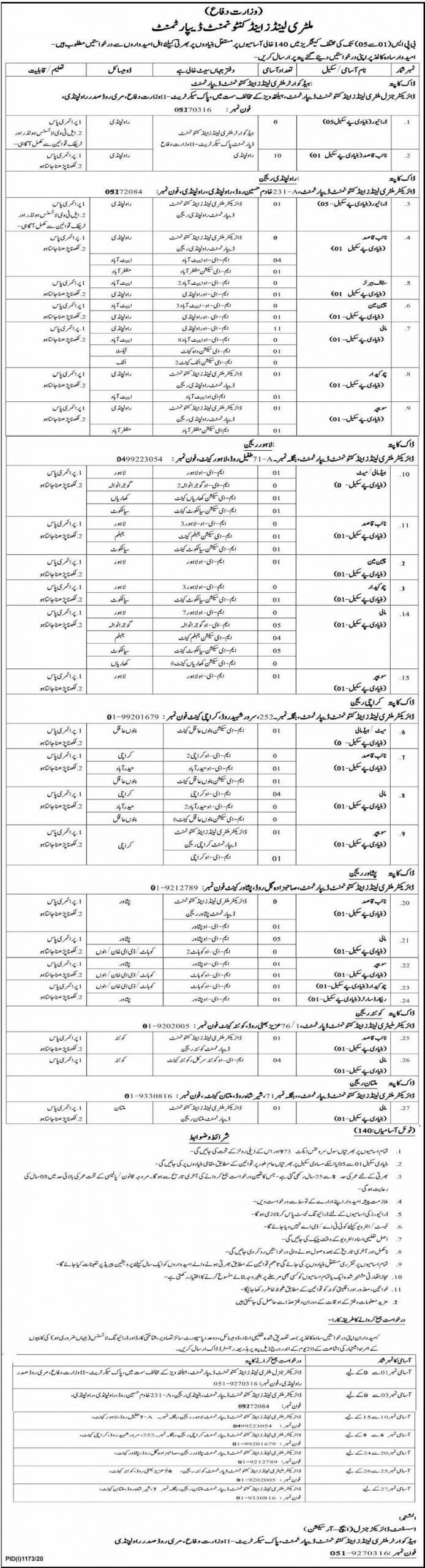 Jobs in Military Lands and Cantonment Department 2020