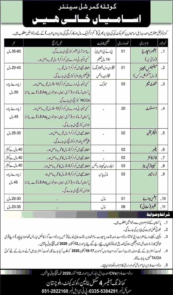 Jobs in Quetta Commercial Centre September 2020