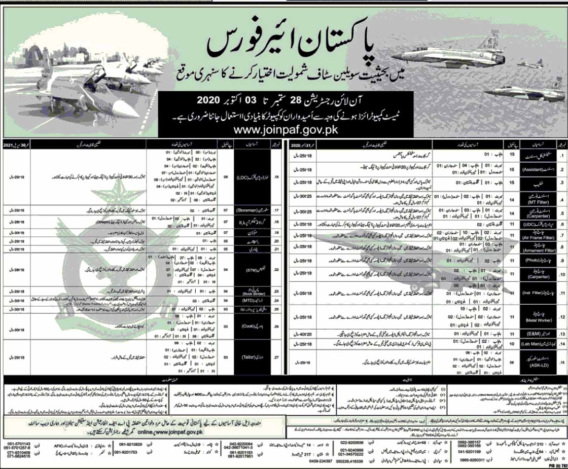 www.joinpaf.gov.pk