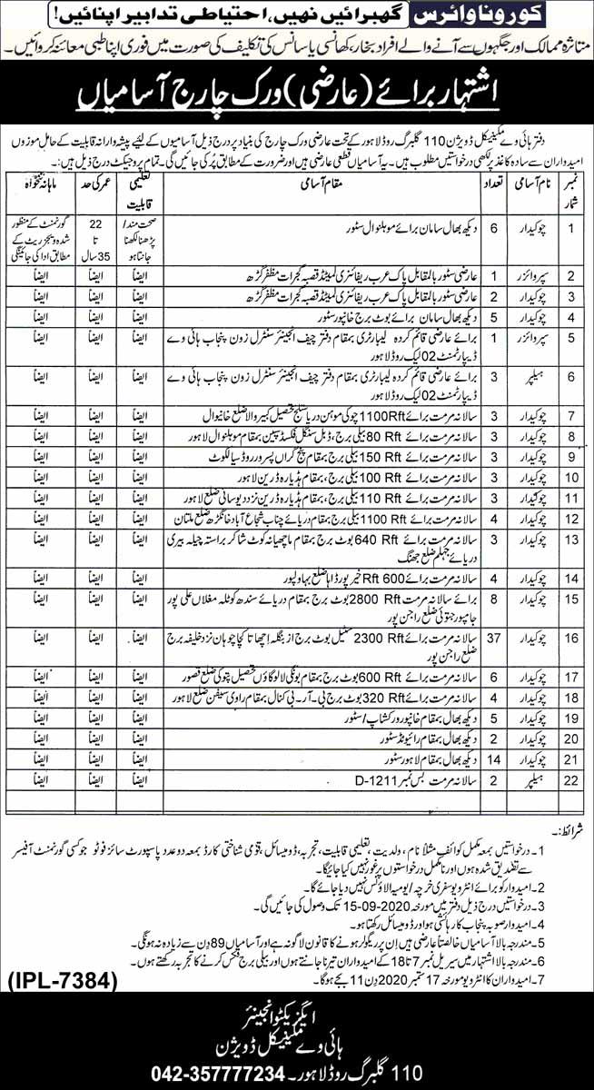 Provincial Highway Mechanical Division Jobs September 2020