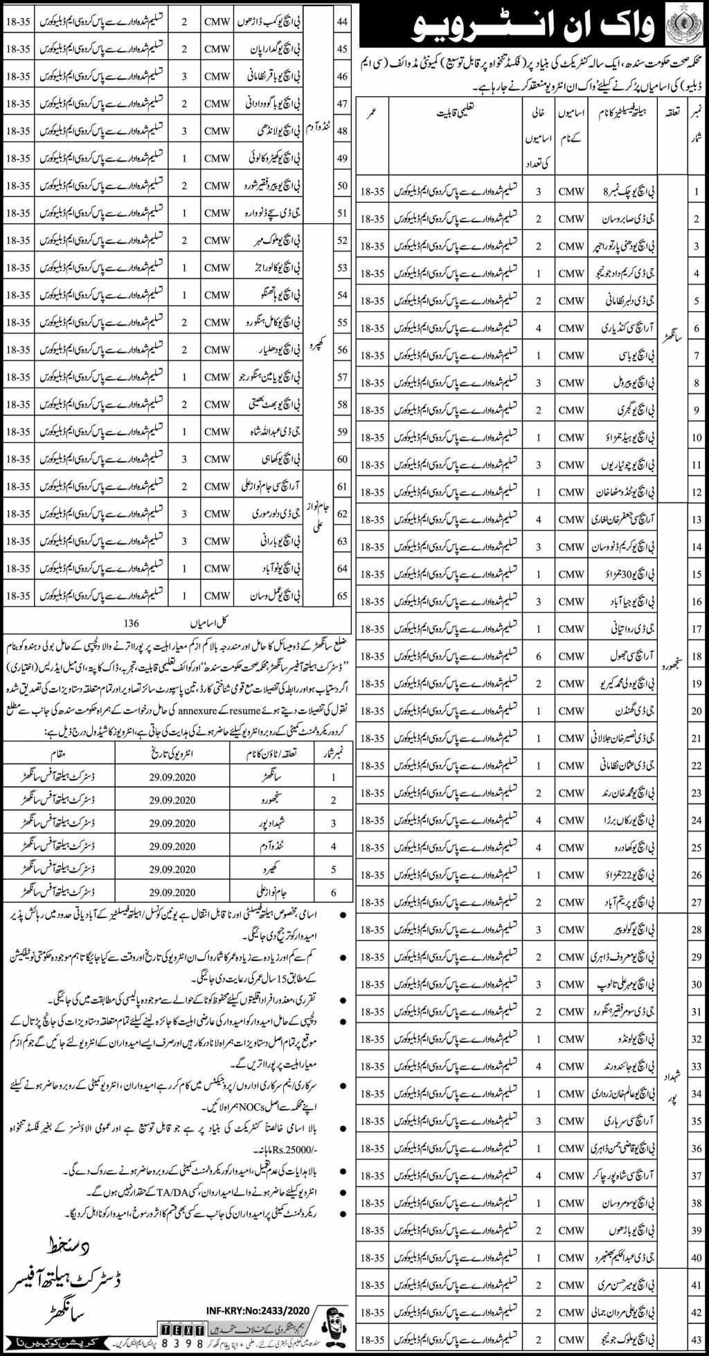 Walk in Interview Jobs in Health Department Sindh