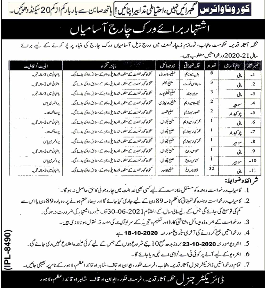 Archaeology & Museums Jobs in Lahore Oct 2020
