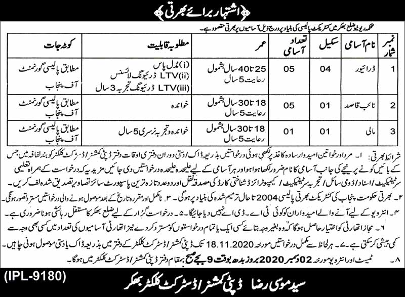 Bhakkar Jobs 2020 in District Collector