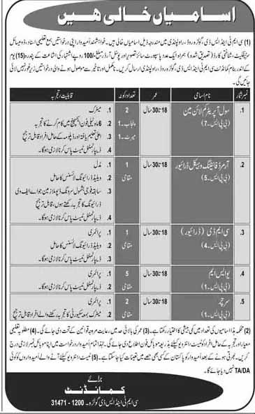 Cmt & Sd Golra Rawalpindi Cantt Jobs 2020