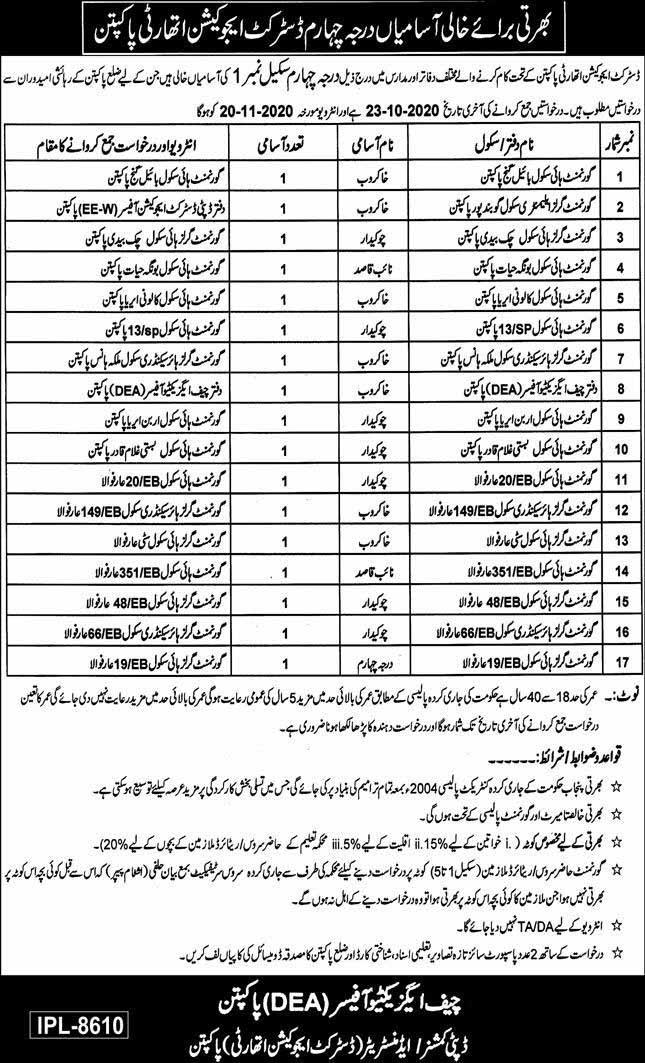 Education Department Jobs in Pakpattan Sharif 2020