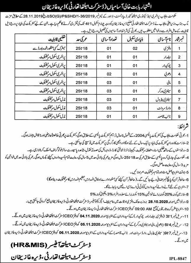 Jobs in District Health Authority Dera Ghazi Khan 2020