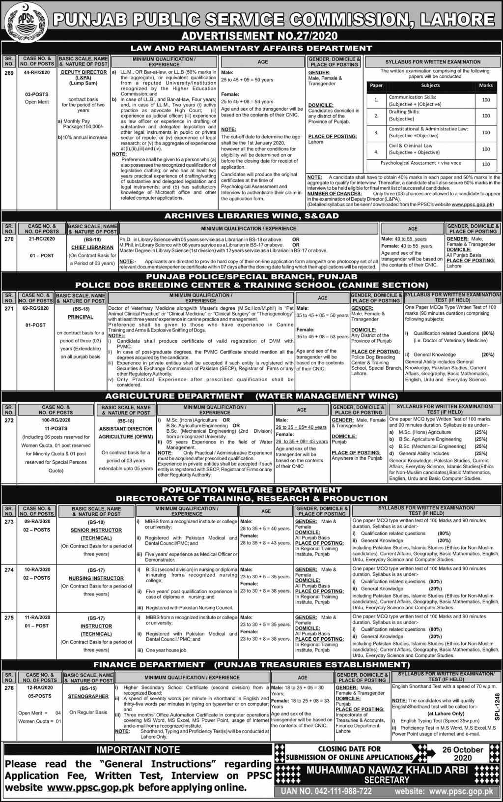 PPSC Jobs oct 2020