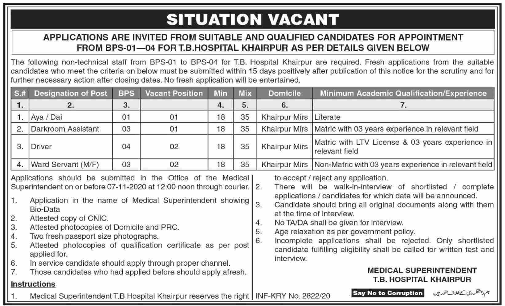 TB Hospital Khairpur Oct 2020 Jobs